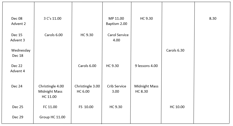 Dec services